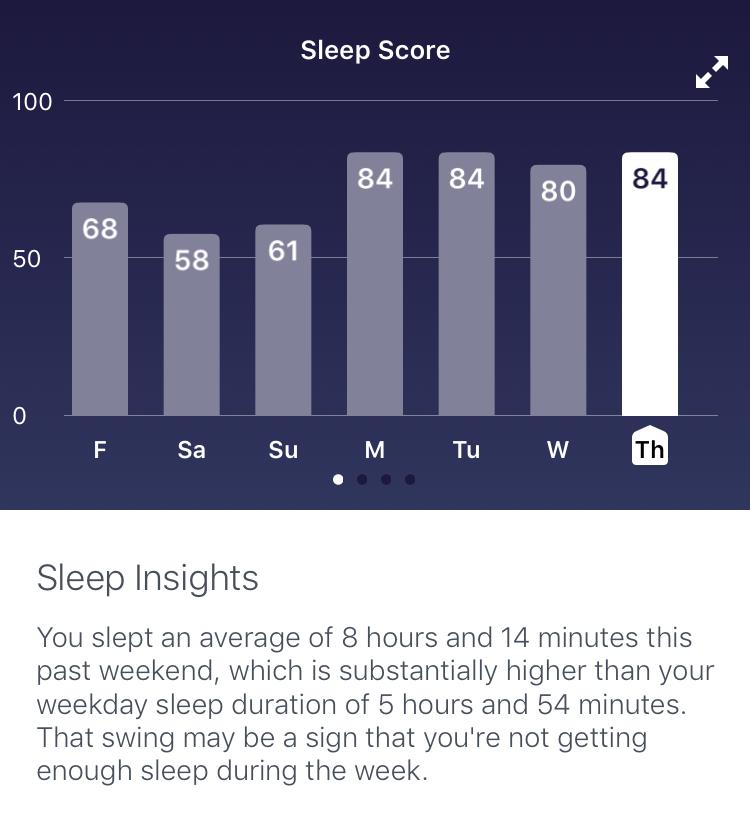 Fitbit Sleep Insight